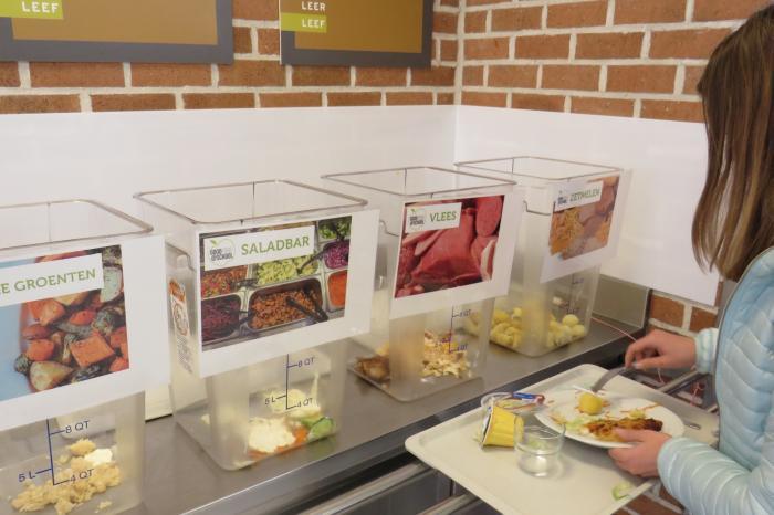 Voedselafval op school: meten is weten