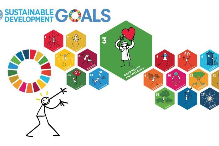 Perspective2030 houdt politici aan Duurzame Ontwikkelingsdoelstellingen