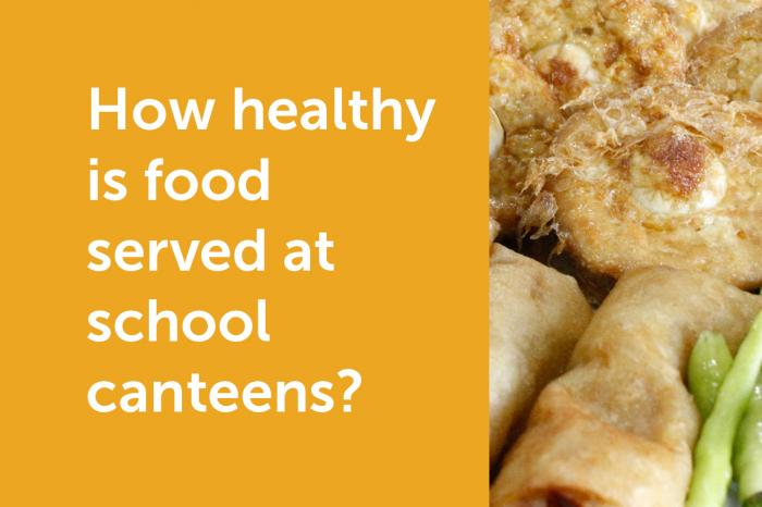 How healthy is food served at school canteens?