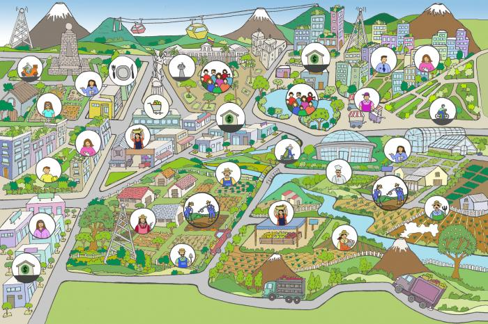 A bright future for food in Quito by 2050. Reality or utopia?