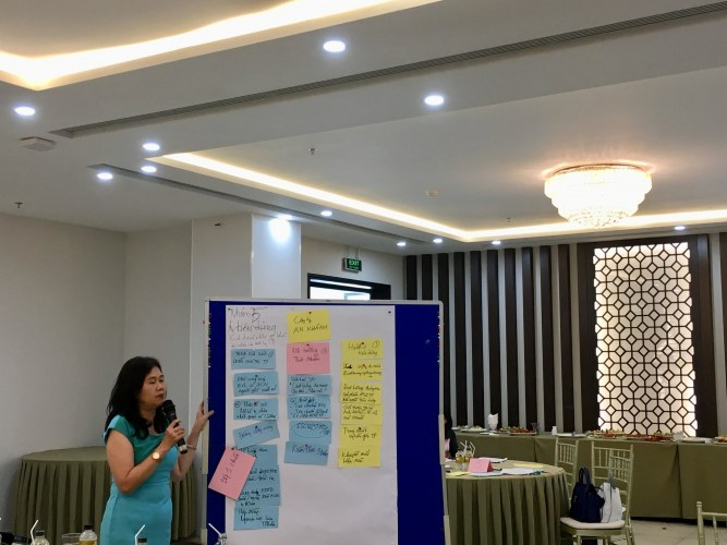 Food Smart Cities Strategy Workshop