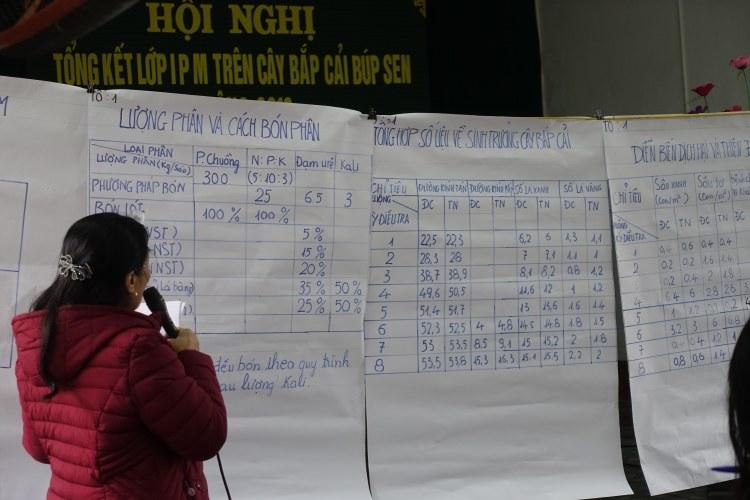Hanam IPM ending workshop